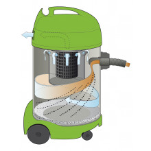 P30 vacuum cleaners (wet/dry)